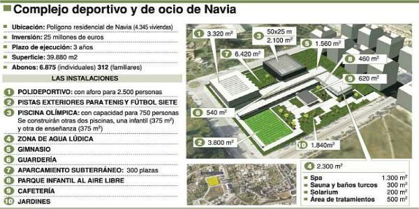 El complejo deportivo en Navia contratará entre 30 y 50 personas